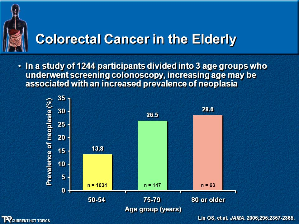 Colorectal Cancer in the Elderly
