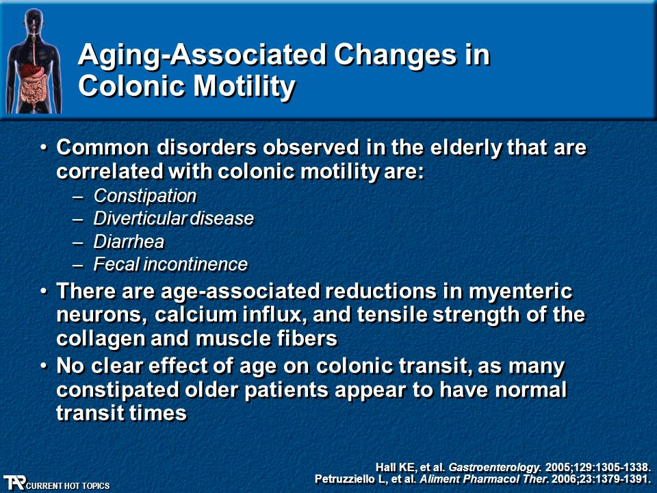Aging-Associated Changes in Colonic Motility