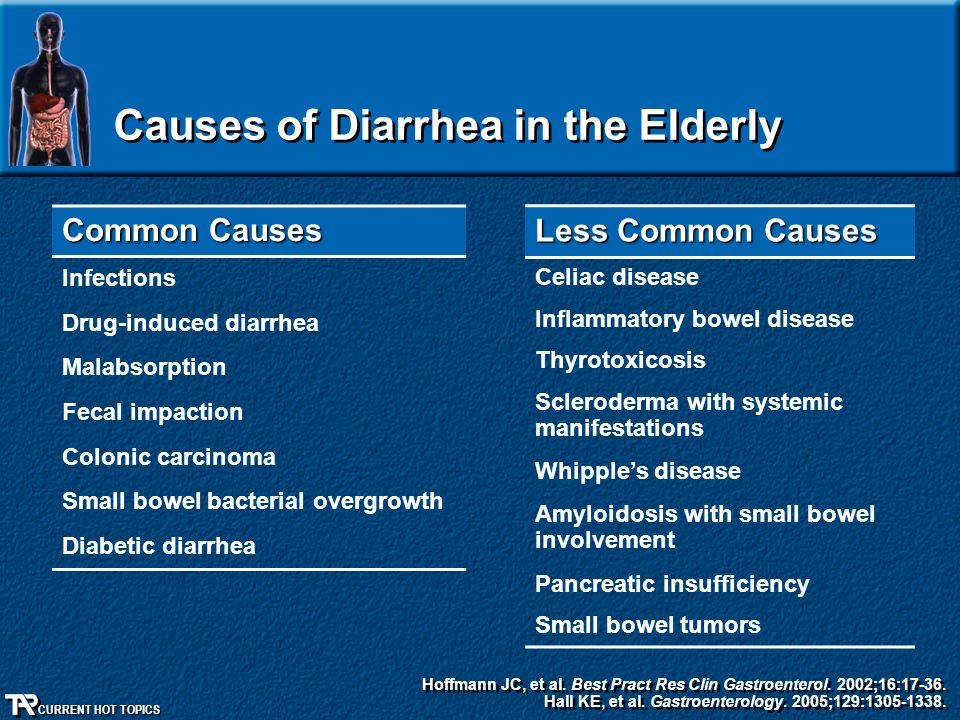 Causes of Diarrhea in the Elderly