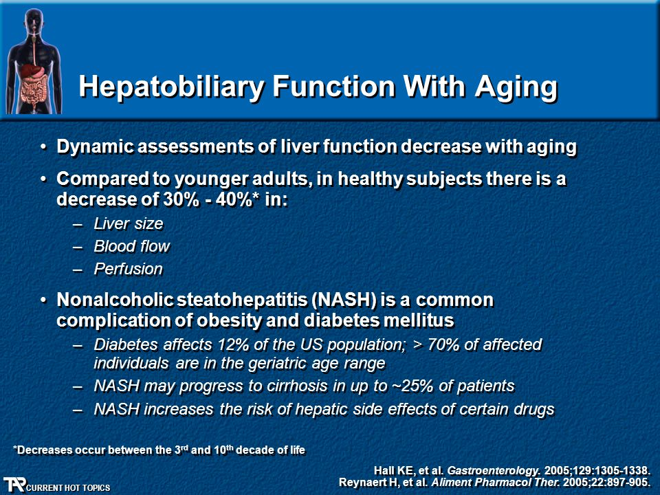 Hepatobiliary Function With Aging
