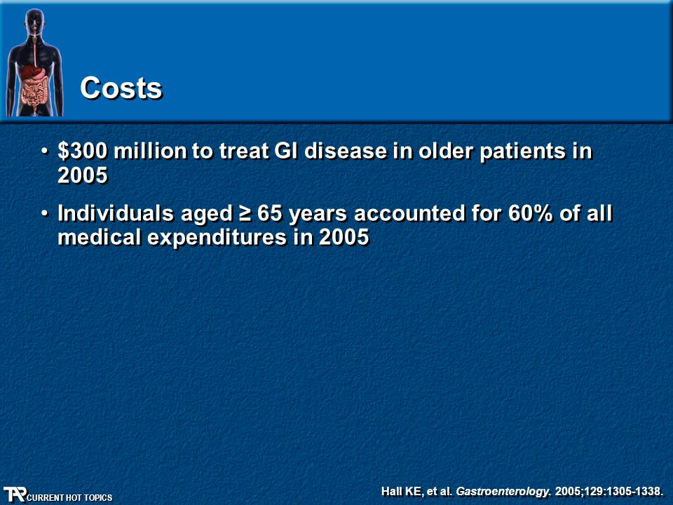 Costs $300 million to treat GI disease in older patients in 2005