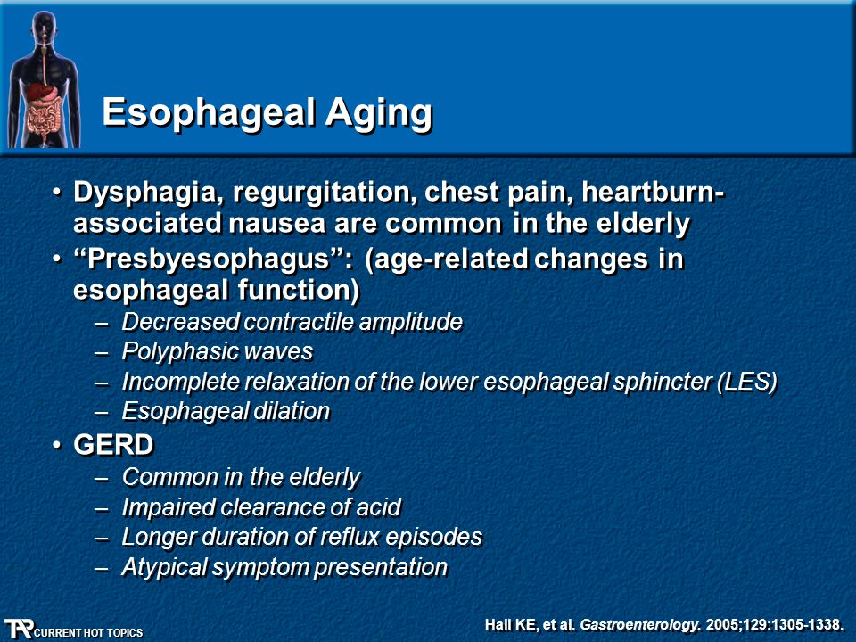 Esophageal Aging Dysphagia, regurgitation, chest pain, heartburn- associated nausea are common in the elderly.