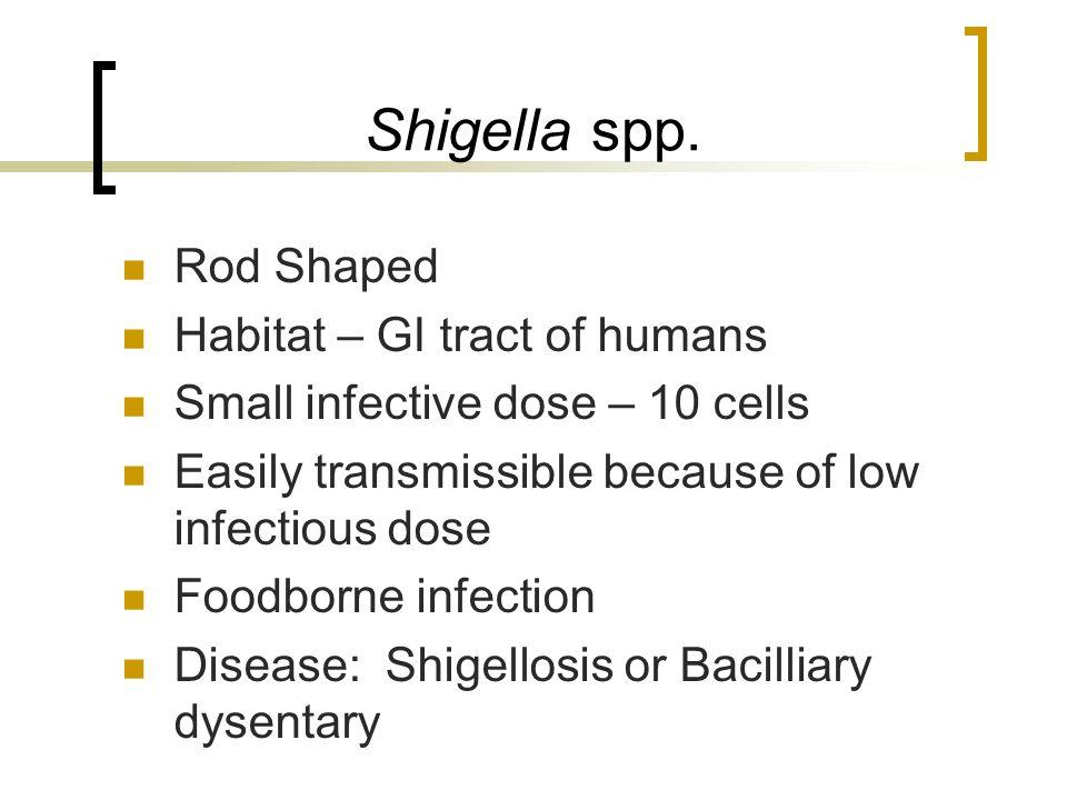 Shigella spp. Rod Shaped Habitat – GI tract of humans