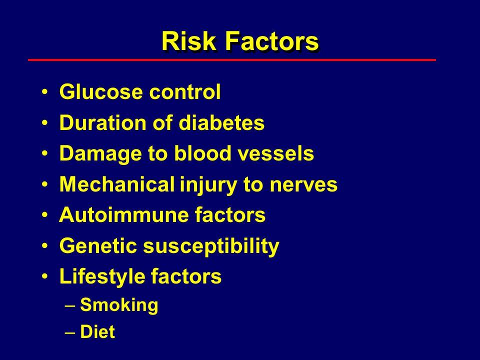 Risk Factors Glucose control Duration of diabetes