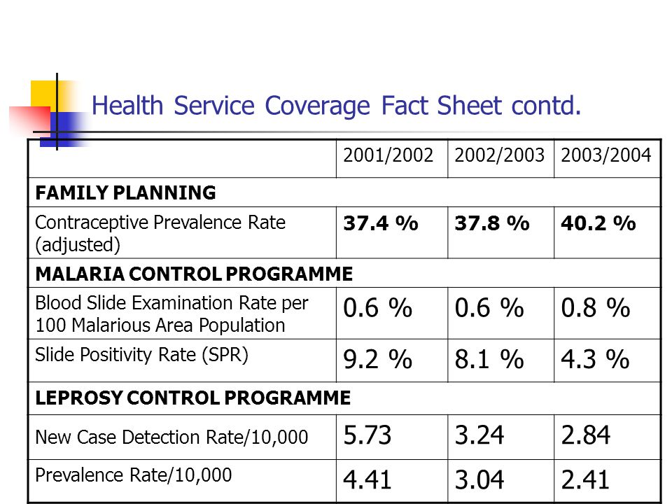 Health Service Coverage Fact Sheet contd.