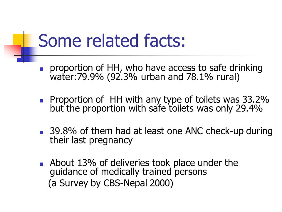 Some related facts: proportion of HH, who have access to safe drinking water:79.9% (92.3% urban and 78.1% rural)