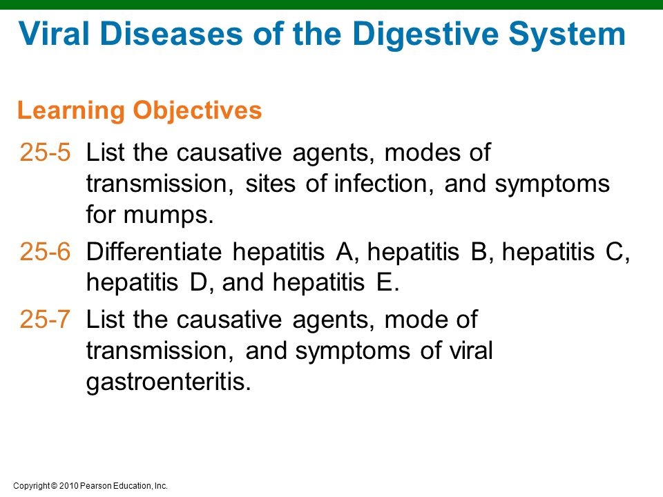 Viral Diseases of the Digestive System
