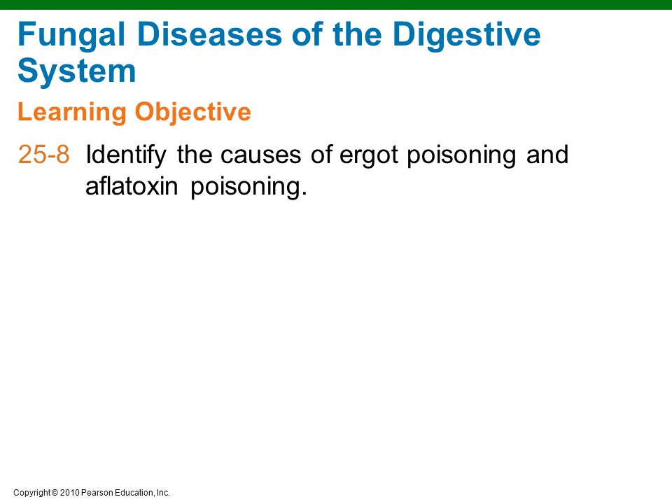 Fungal Diseases of the Digestive System