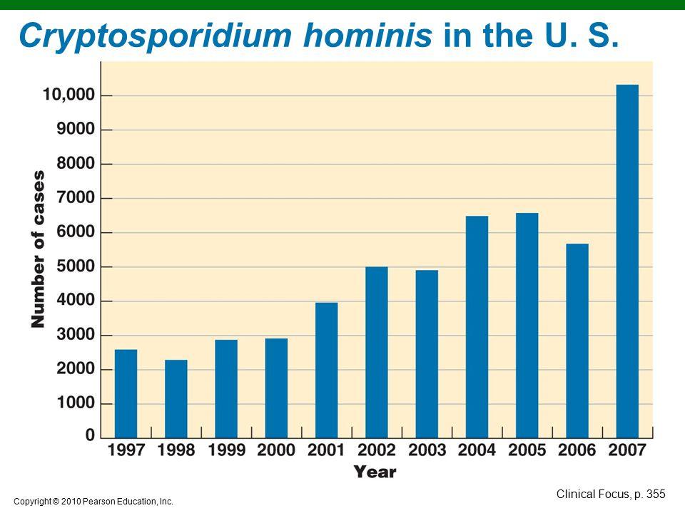 Cryptosporidium hominis in the U. S.
