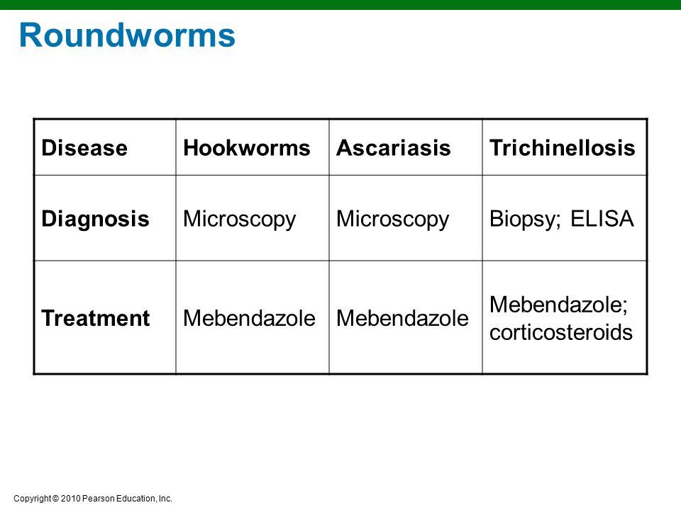 Roundworms Disease Hookworms Ascariasis Trichinellosis Diagnosis
