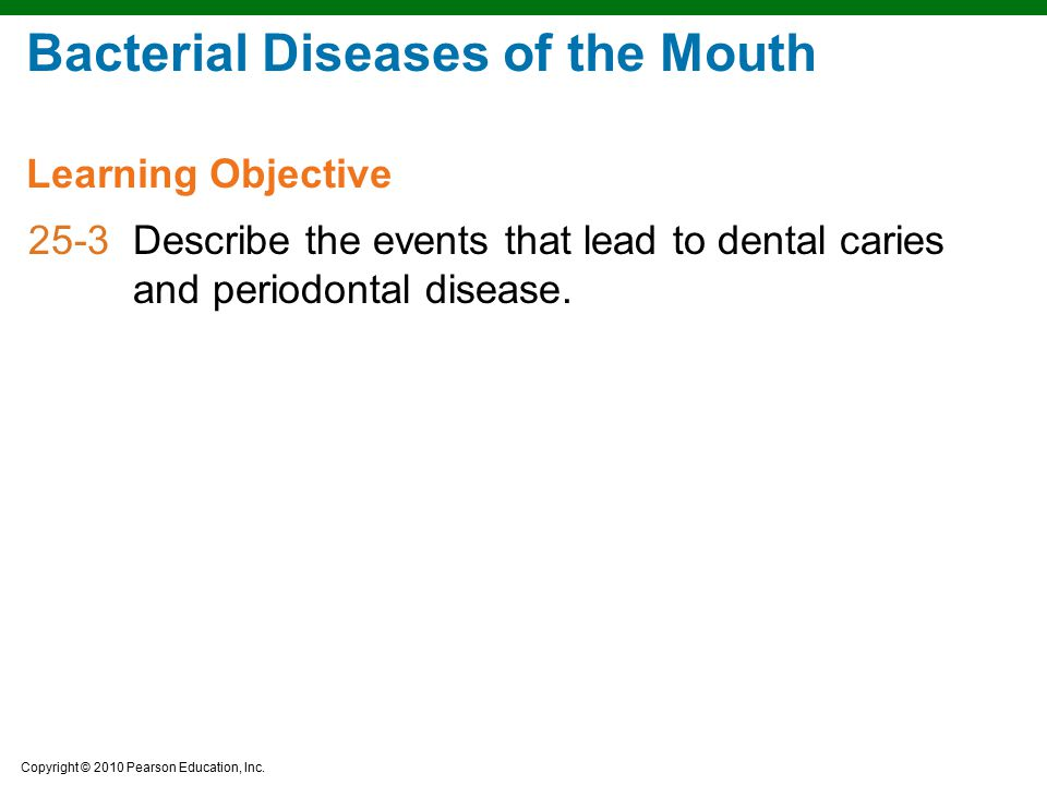 Bacterial Diseases of the Mouth