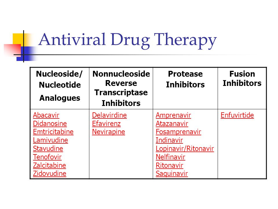 Antiviral Drug Therapy