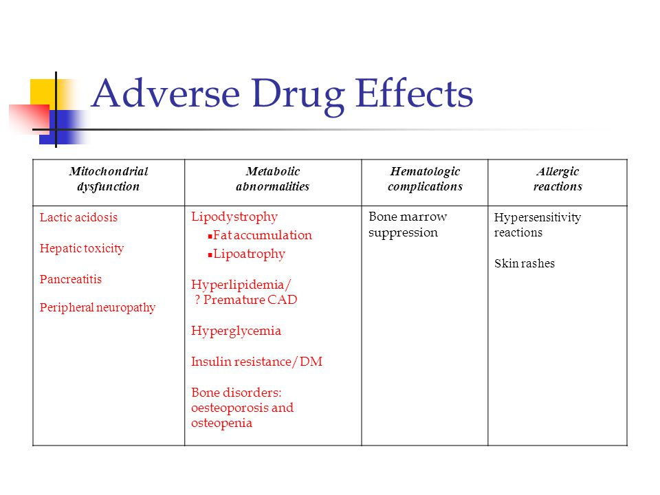 Adverse Drug Effects Mitochondrial dysfunction Metabolic abnormalities
