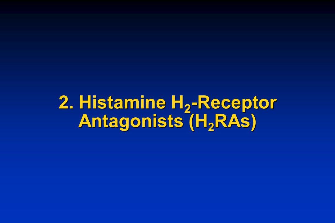 2. Histamine H2-Receptor Antagonists (H2RAs)
