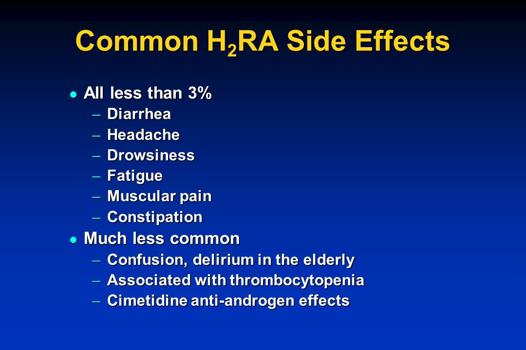 Common H2RA Side Effects