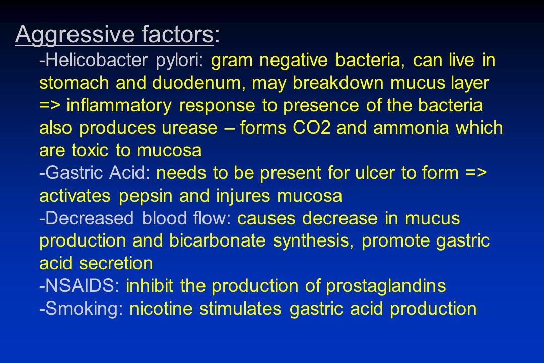 Aggressive factors: