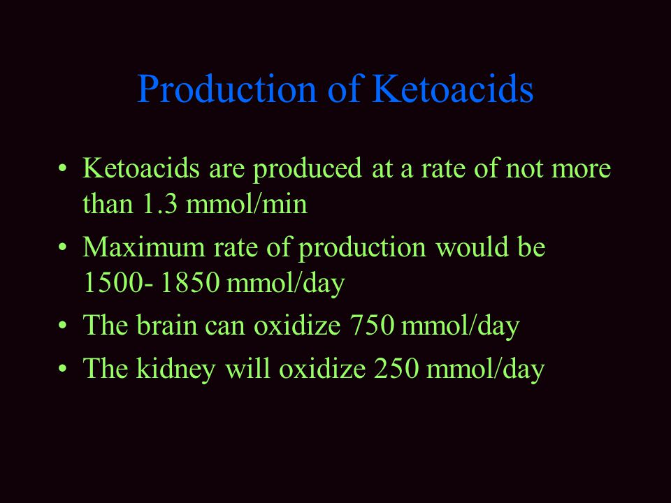 Production of Ketoacids