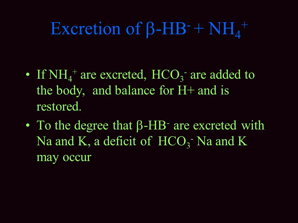Excretion of -HB- + NH4+