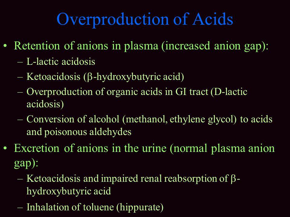Overproduction of Acids