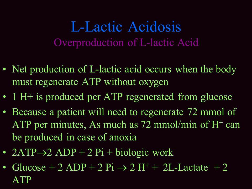 L-Lactic Acidosis Overproduction of L-lactic Acid