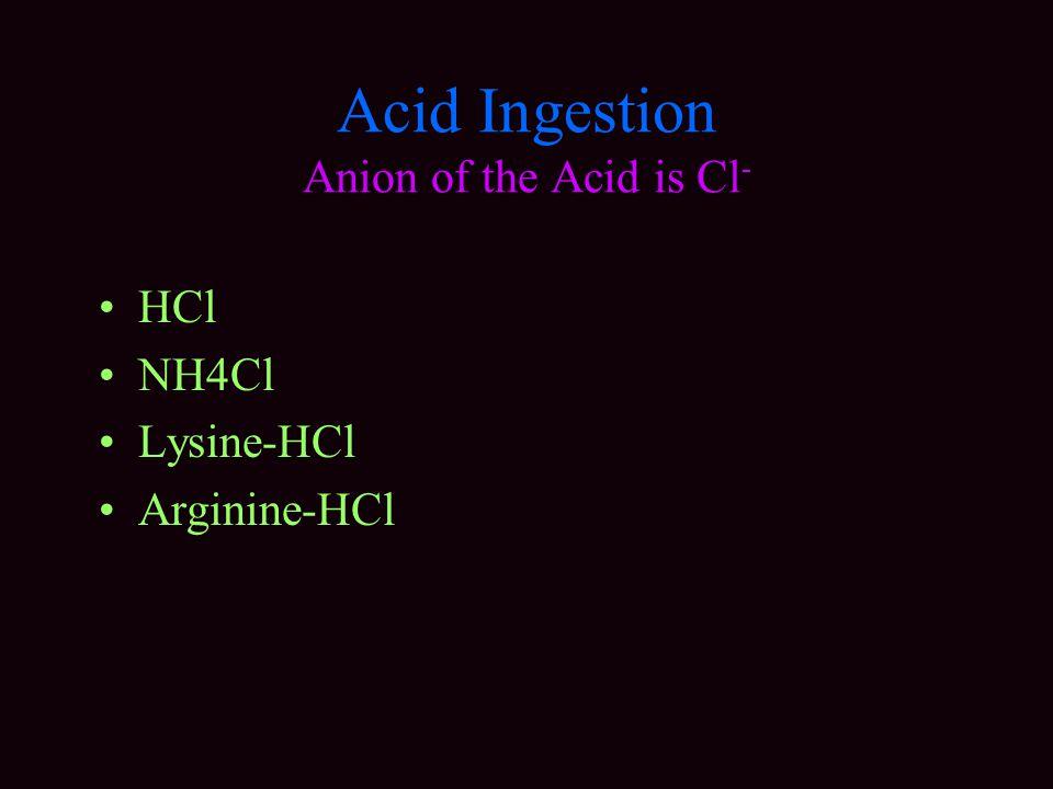 Acid Ingestion Anion of the Acid is Cl-
