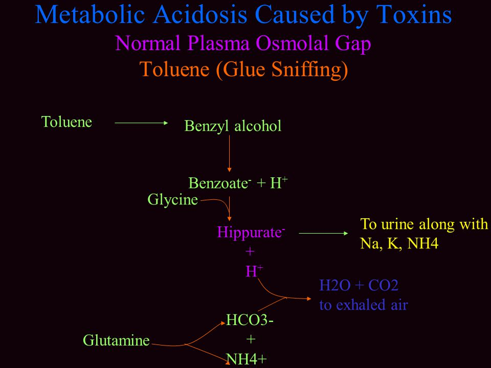 Metabolic Acidosis Caused by Toxins Normal Plasma Osmolal Gap Toluene (Glue Sniffing)