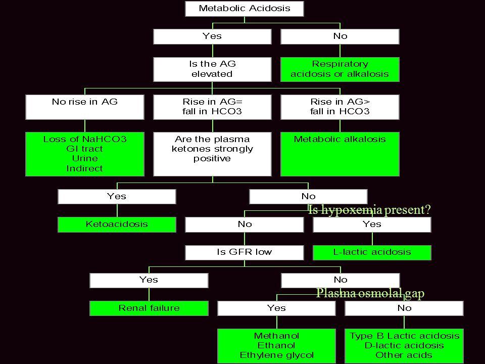 Is hypoxemia present Plasma osmolal gap
