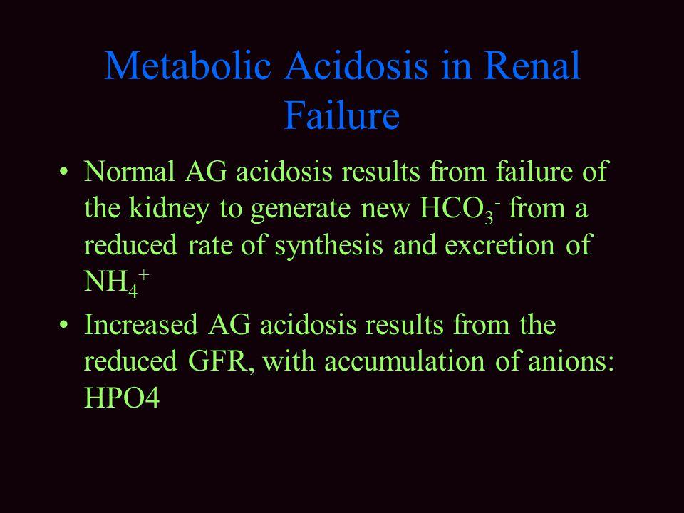 Metabolic Acidosis in Renal Failure