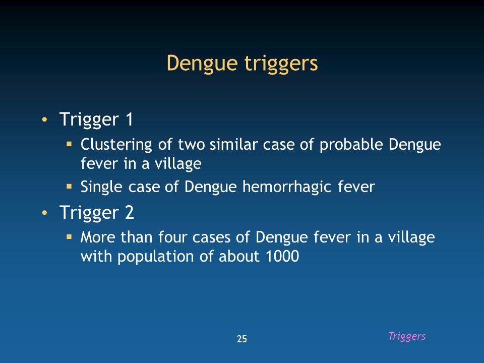 Dengue triggers Trigger 1 Trigger 2