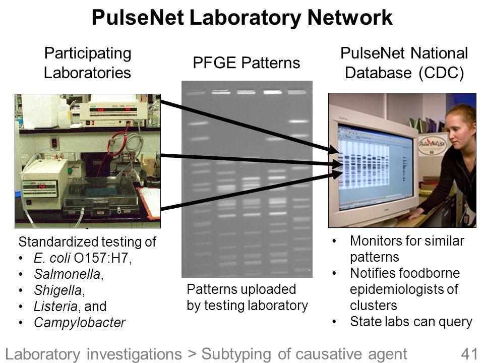 PulseNet Laboratory Network