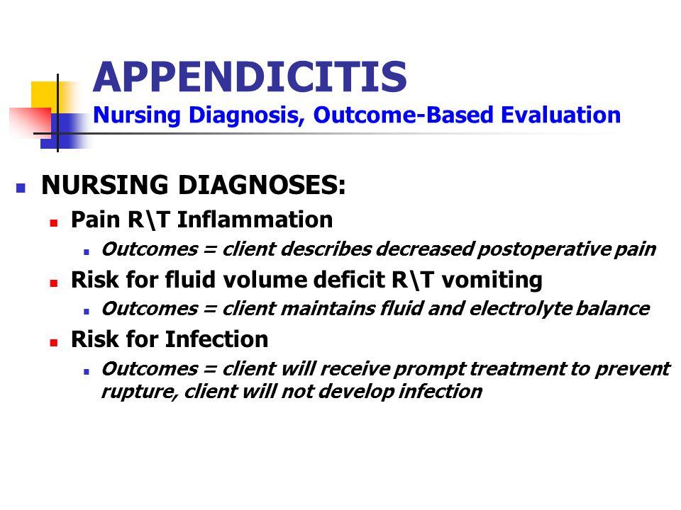 APPENDICITIS Nursing Diagnosis, Outcome-Based Evaluation