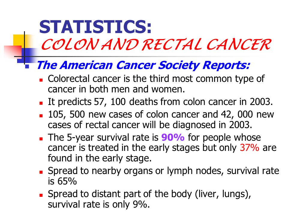 STATISTICS: COLON AND RECTAL CANCER