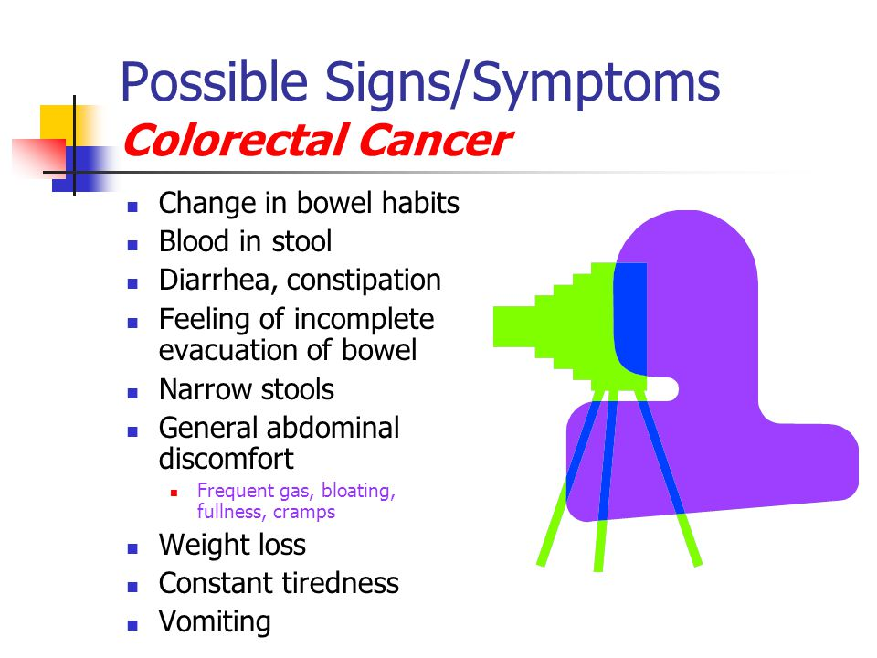 Possible Signs/Symptoms Colorectal Cancer
