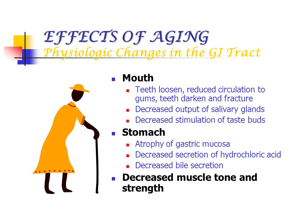 EFFECTS OF AGING Physiologic Changes in the GI Tract