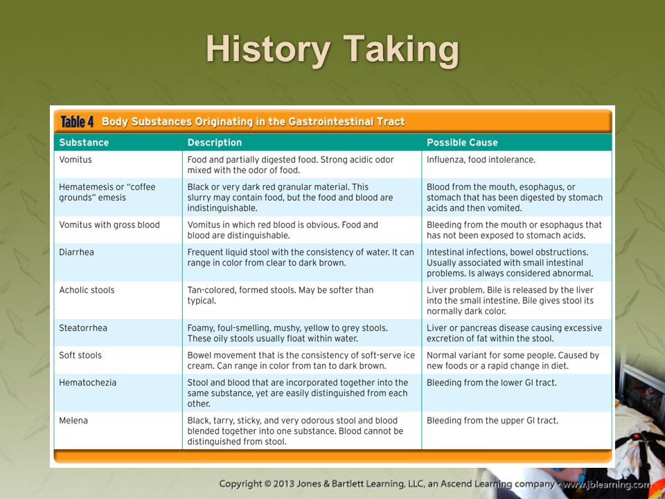 History Taking 26