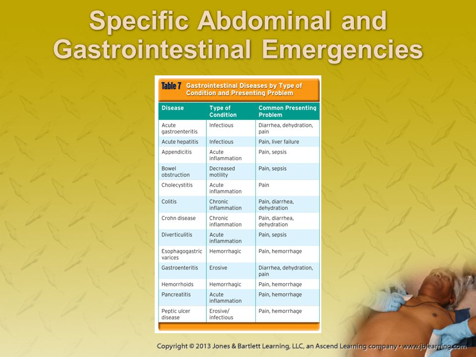 Specific Abdominal and Gastrointestinal Emergencies