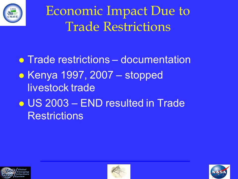 Economic Impact Due to Trade Restrictions