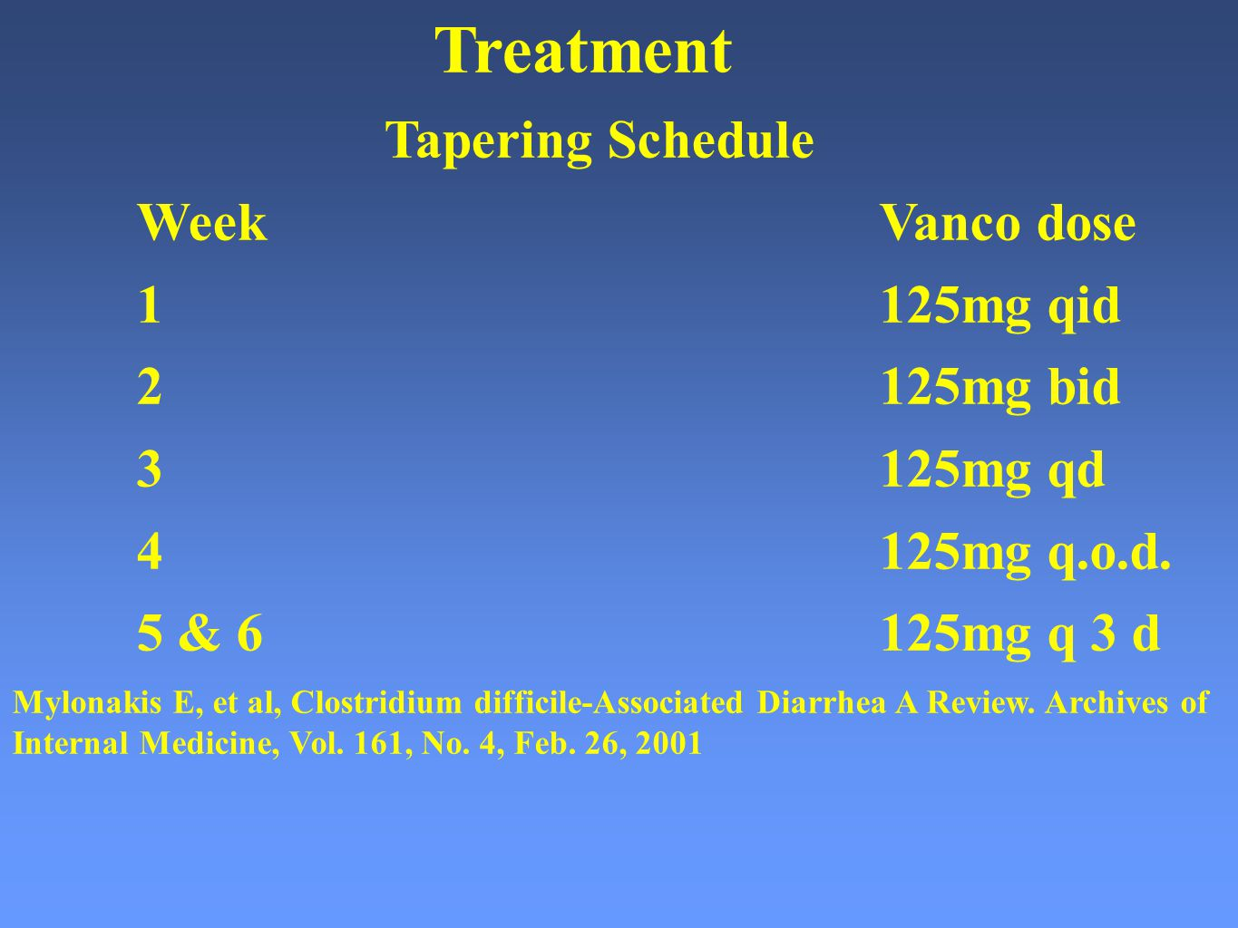 Treatment Tapering Schedule Week Vanco dose 1 125mg qid 2 125mg bid