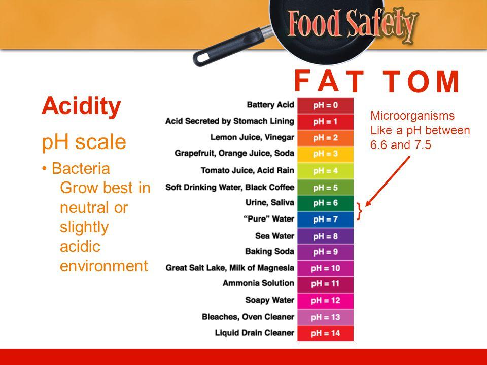 F A T T O M Acidity pH scale }