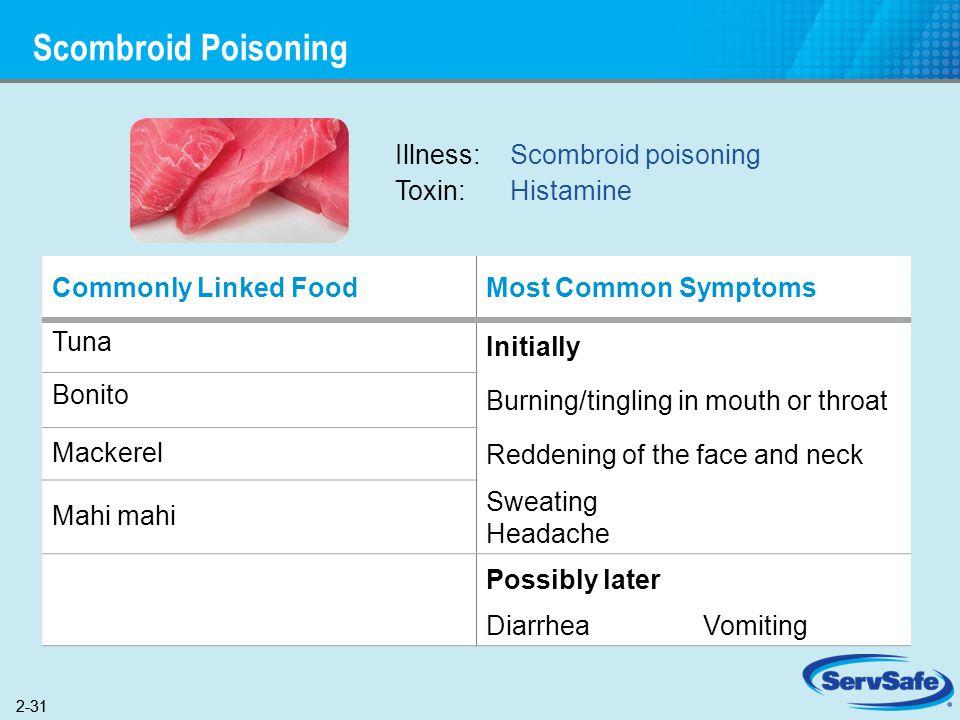 Scombroid Poisoning Illness: Scombroid poisoning Toxin: Histamine