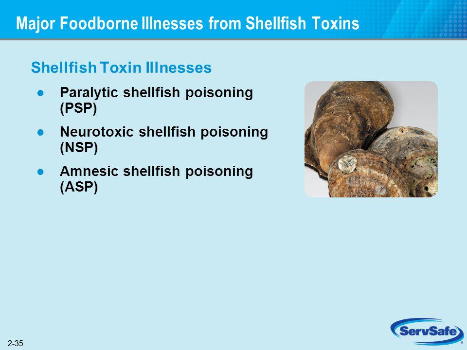 Major Foodborne Illnesses from Shellfish Toxins