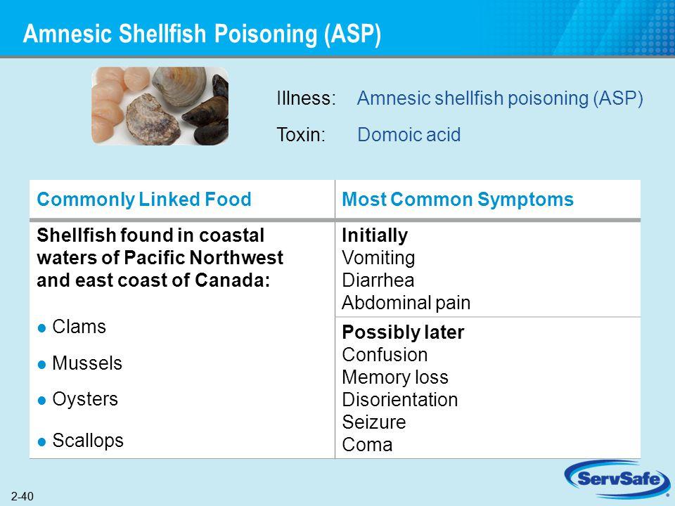 Amnesic Shellfish Poisoning (ASP)