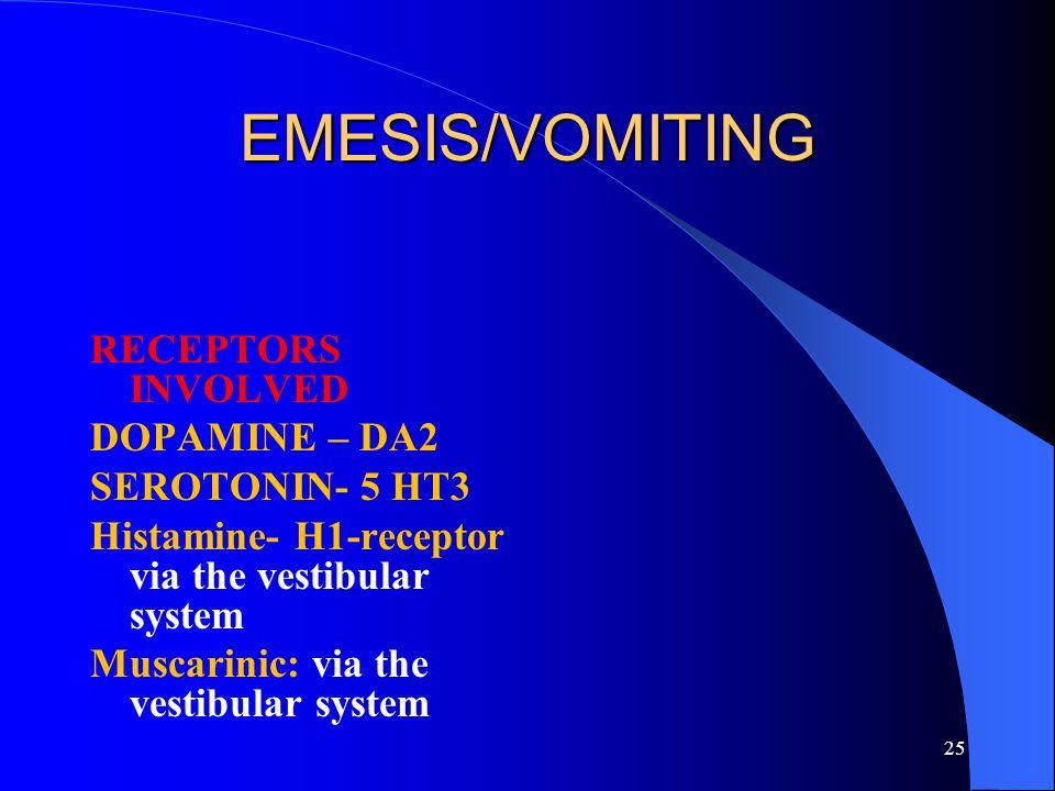 EMESIS/VOMITING RECEPTORS INVOLVED DOPAMINE – DA2 SEROTONIN- 5 HT3