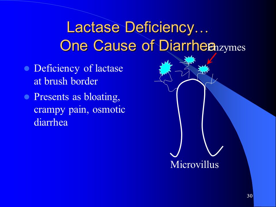 Lactase Deficiency… One Cause of Diarrhea