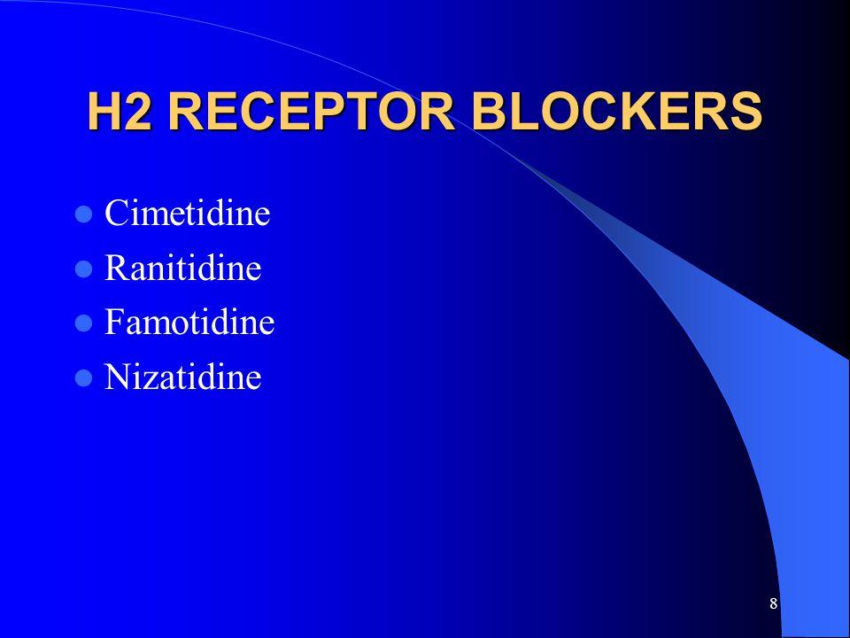 H2 RECEPTOR BLOCKERS Cimetidine Ranitidine Famotidine Nizatidine