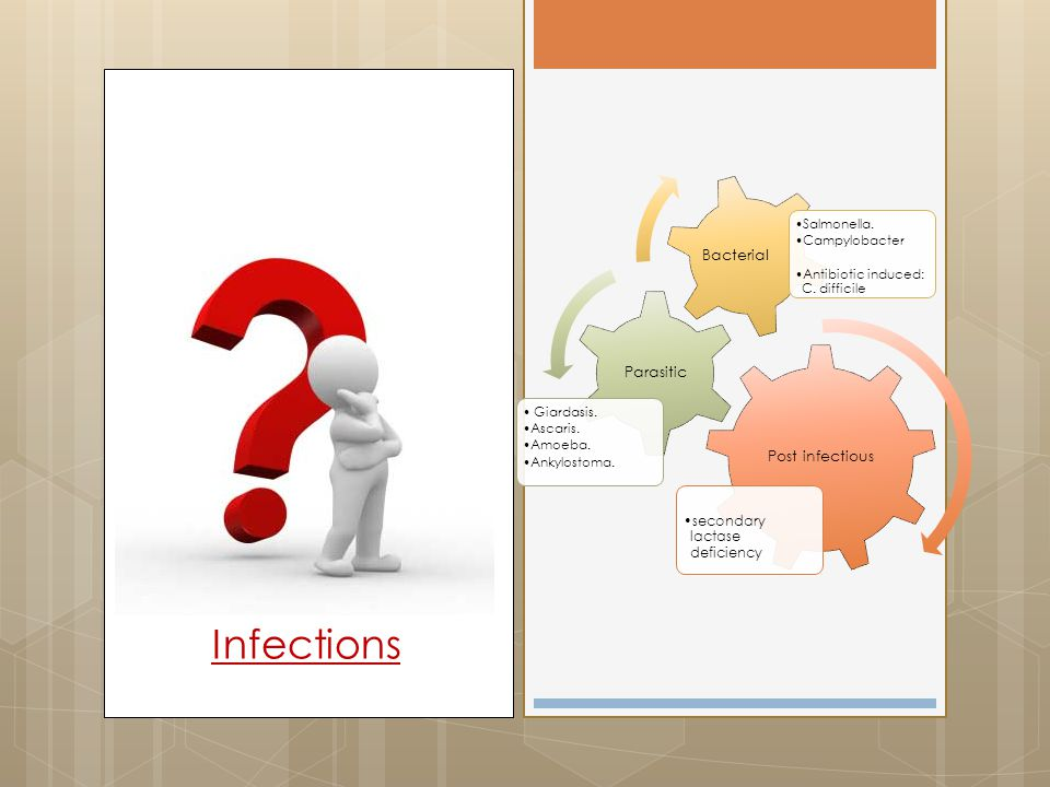 Infections Post infectious Parasitic Bacterial Giardasis. Ascaris.