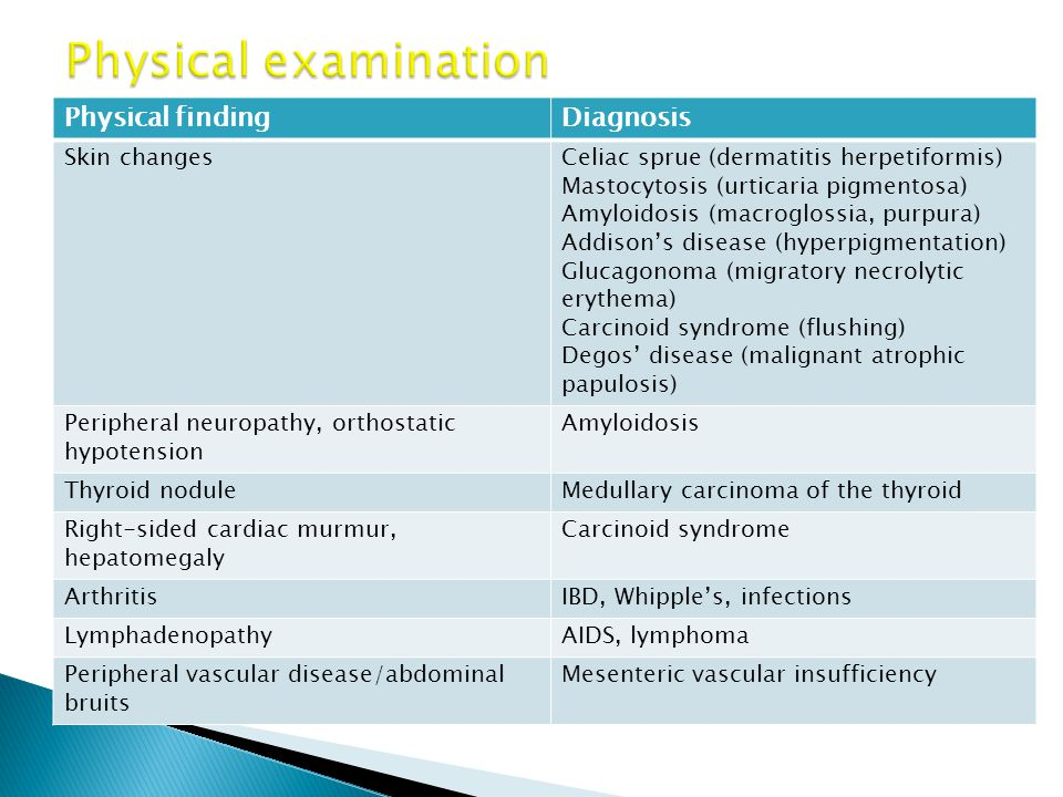 Physical examination Physical finding. Diagnosis. Skin changes. Celiac sprue (dermatitis herpetiformis)