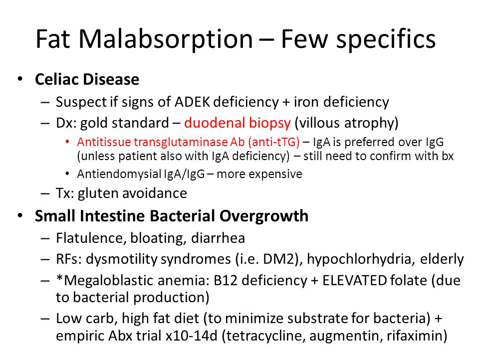 Fat Malabsorption – Few specifics