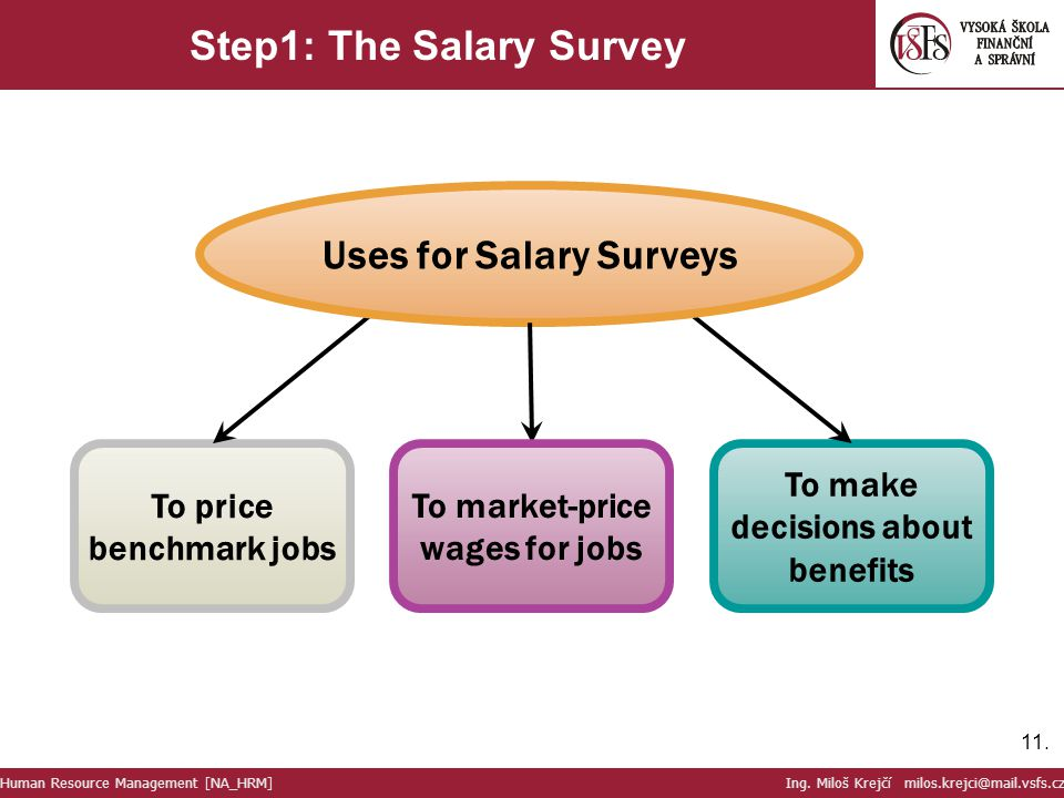 Step1: The Salary Survey