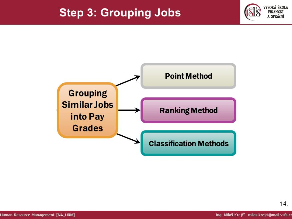 Classification Methods Grouping Similar Jobs into Pay Grades